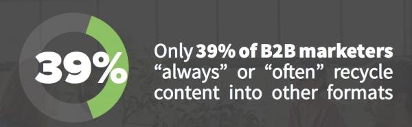 Repurposing content not many.