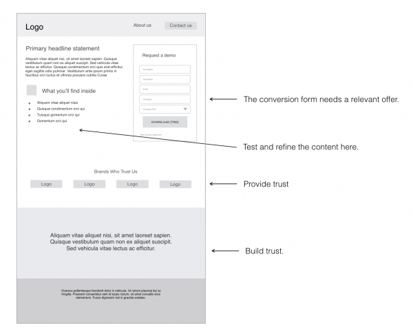 Lead generation for sales: Optimize Your Downloadable B2B Content for Sales Leads