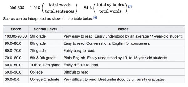 Flesch–Kincaid readability tests