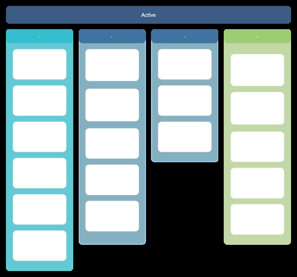 Agile boards for website design