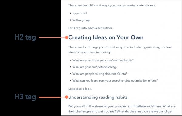 Blog article writing checklist