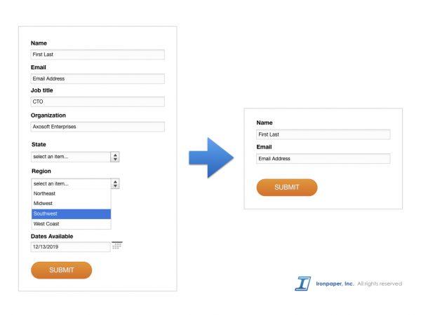 Lead generation forms - optimization