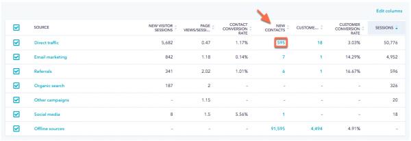 HubSpot Source Report - conversions