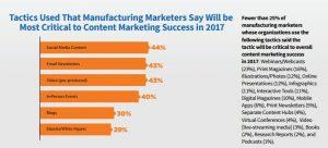 manufacturing-marketing-critical-tactics