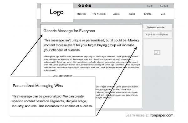 Personalization for website design