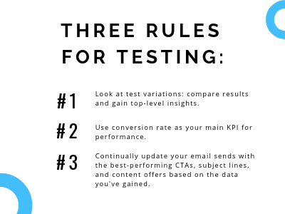 Rules for testing