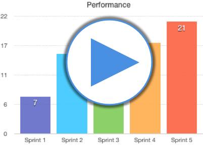 5 Video Marketing Tools Recommended by Top HubSpot Users - Video analytics marketing