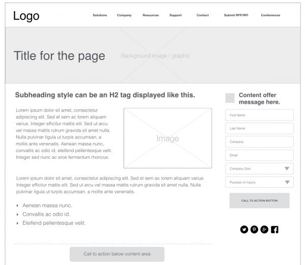 Website design and wireframes