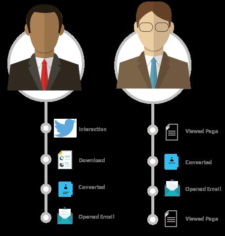 Lead-generation-graphic-1