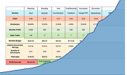 graph-marketing-performance