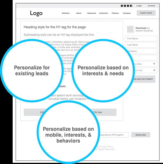 Website design and targeted marketing - marketing agency