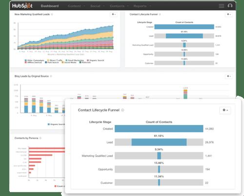 Screenshots of HubSpot dashboards