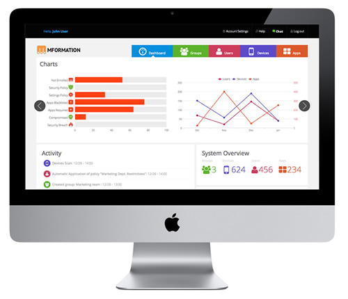 The Mformation dashboard on a Mac