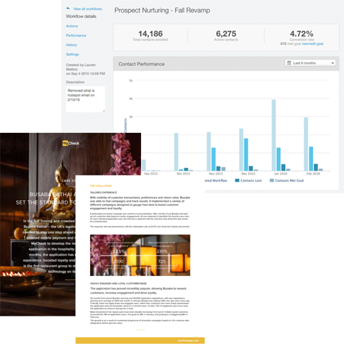 A collage of a website next to site analytics and lead gen numbers