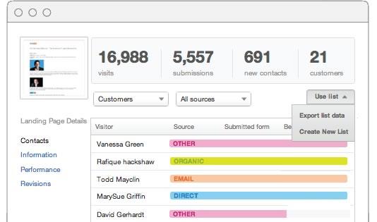web-analytics-profile-lead-scoring-2