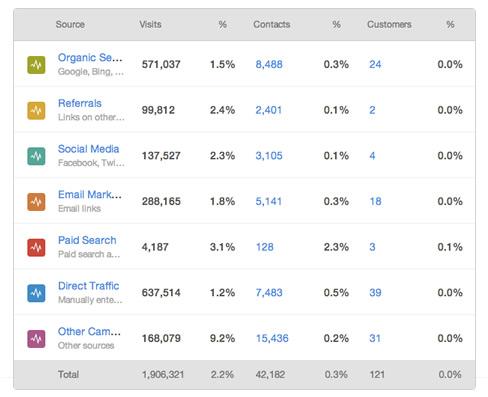 web-marketing-analytics-1