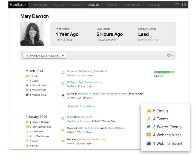A contact record in HubSpot with activity history