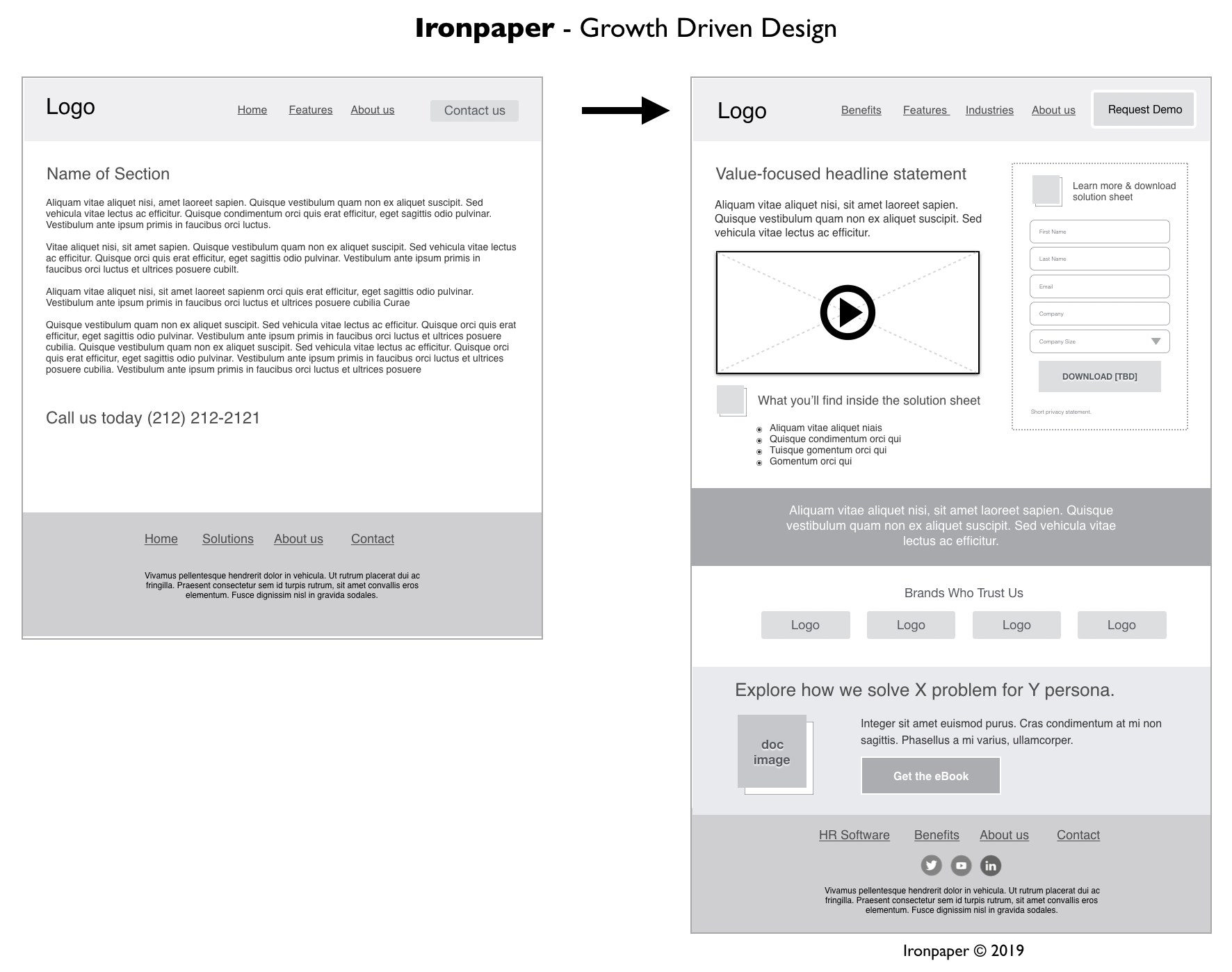 Benefits of Agile Website Design - growth driven website design - example wireframe