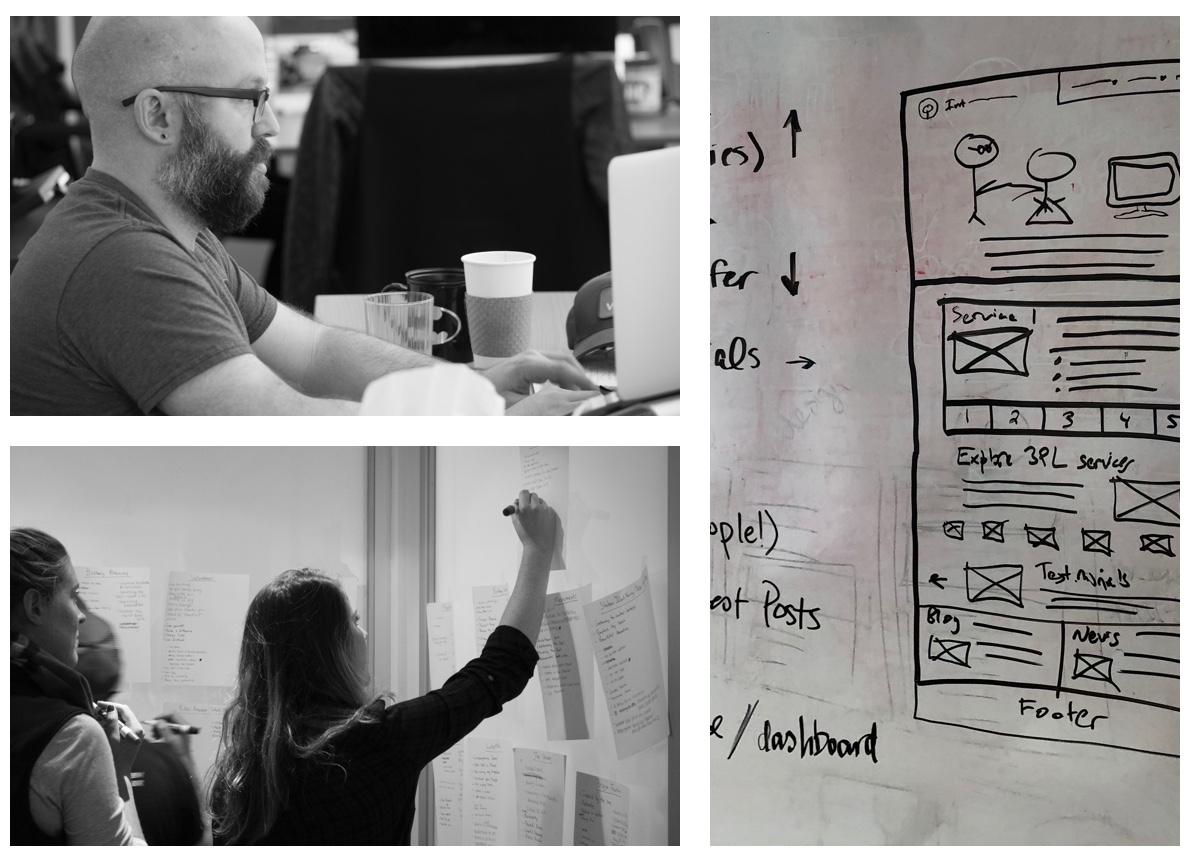 A collage of the Ironpaper team at work and whiteboard drawings